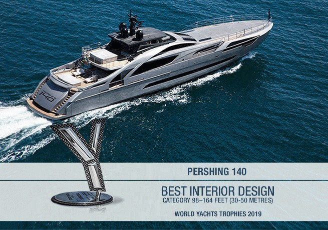 World Yachts Trophies 2019